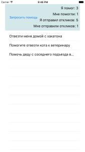 Help Forward iOS Help Requests
